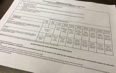 Kentucky's Inheritance Tax